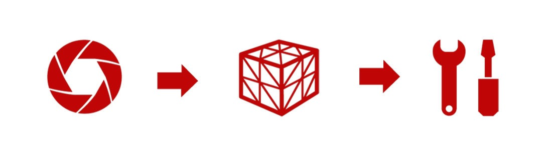 Proces tworzenia modelu 3D na podstawie skanu 3d